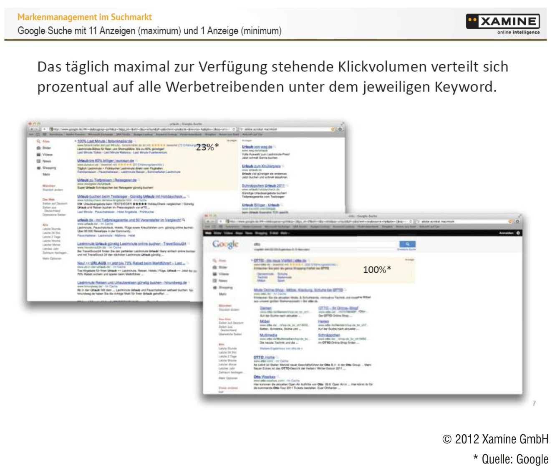 Google-Suche-Anzeigen