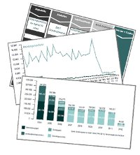 Staatliche Förderung von Unternehmensgründungen