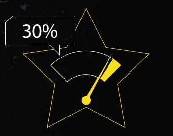 Mit Kundenbewertungen Umsatz 30 Prozent steigern